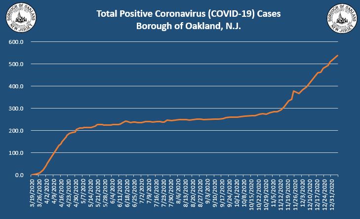 Coronavirus Update 1-6-2021