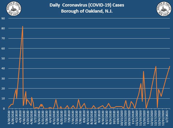 Coronavirus Update 1-13-2021
